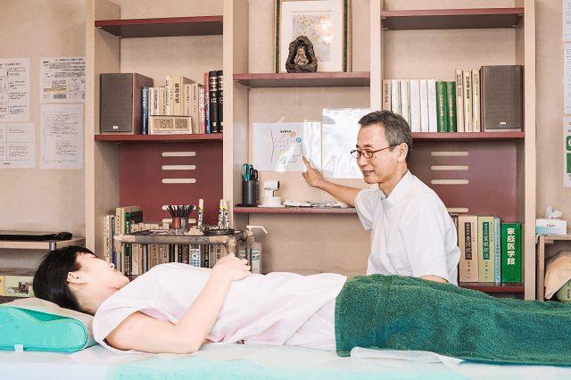 お灸施術の考え方を説明